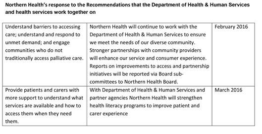 Response provided by the Acting Chief Executive Officer, Northern Health, page 3.