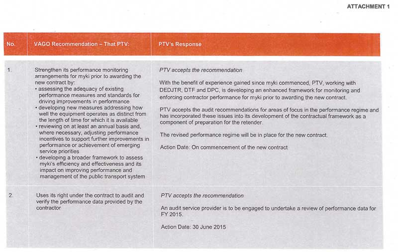 Response provided by the Chief Executive Officer, Public Transport Victoria, page 2.