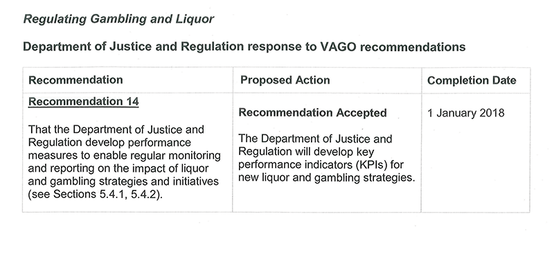 RESPONSE provided by the Secretary, Department of Justice and Regulation