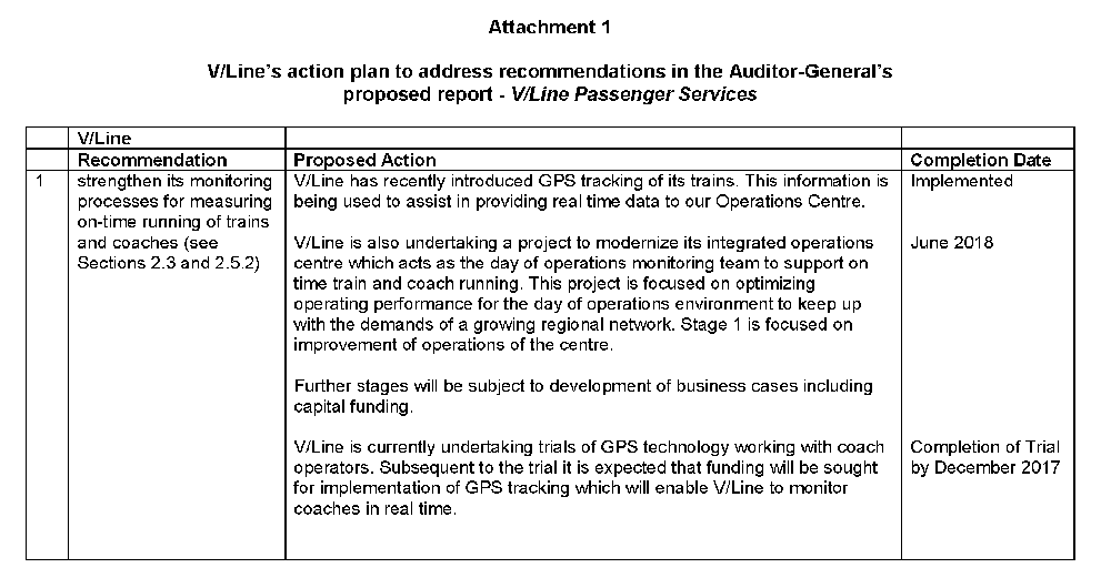 Page 1 of the action plan provided by VLine