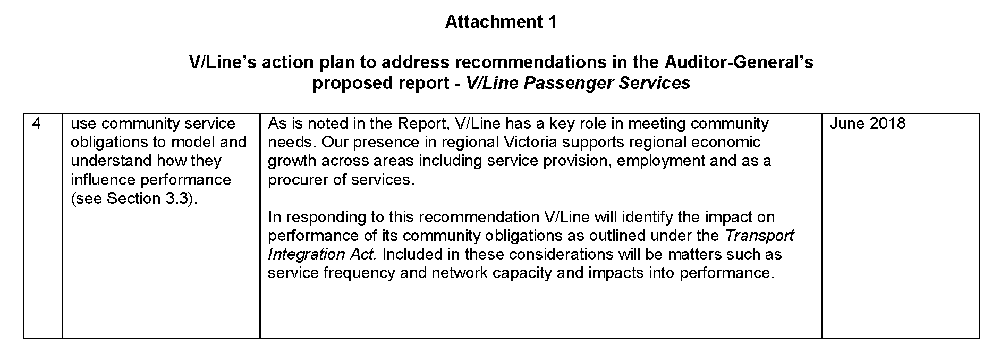 Page 3 of the action plan provided by VLine
