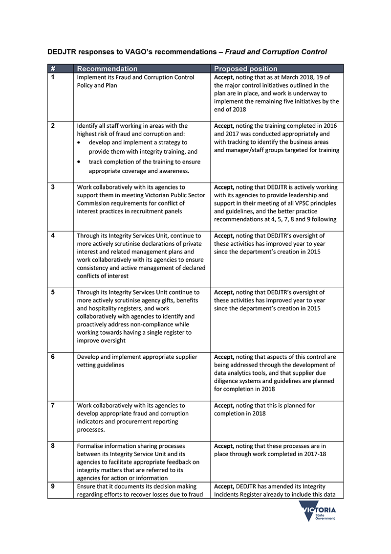 Response provided by the Secretary, DEDJTR - page 2 (action plan)