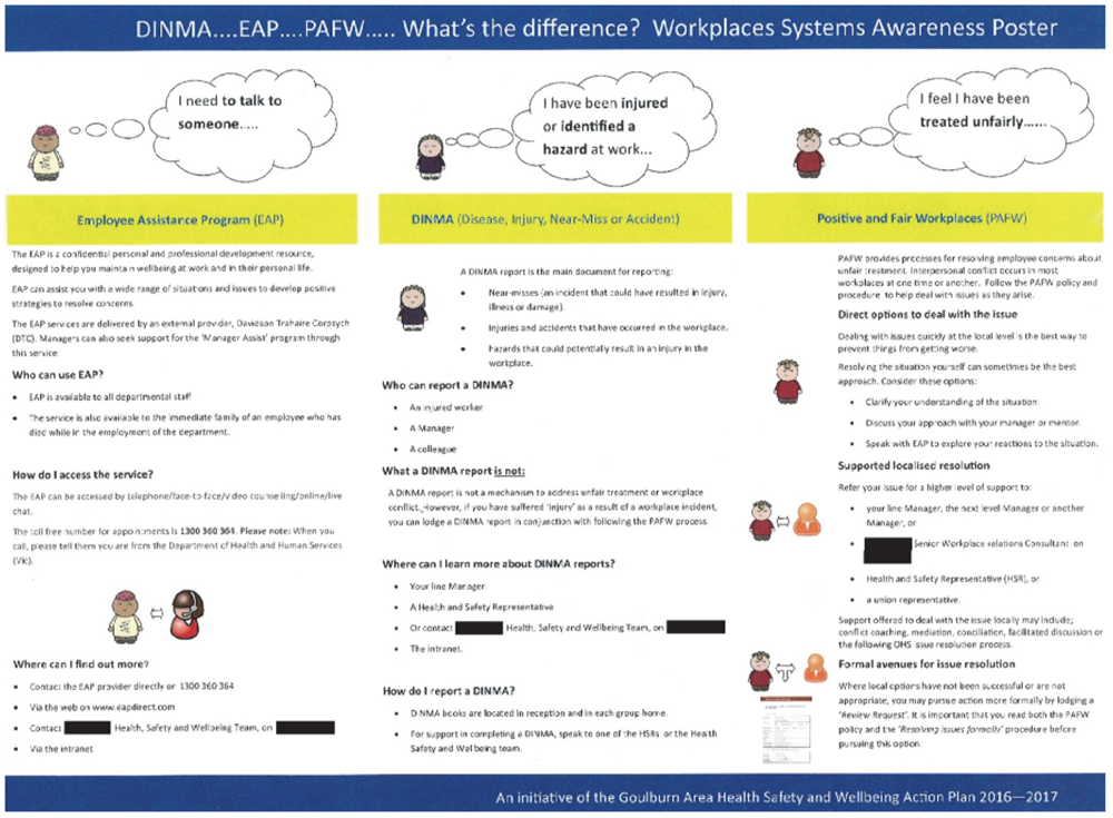DHHS poster showing systems available for CPPs to raise concerns about mental health