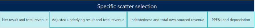 scatter-selection.png