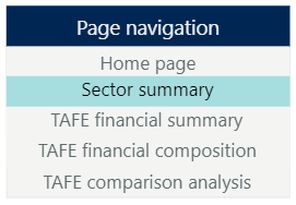 TAFE dashboard pages selection
