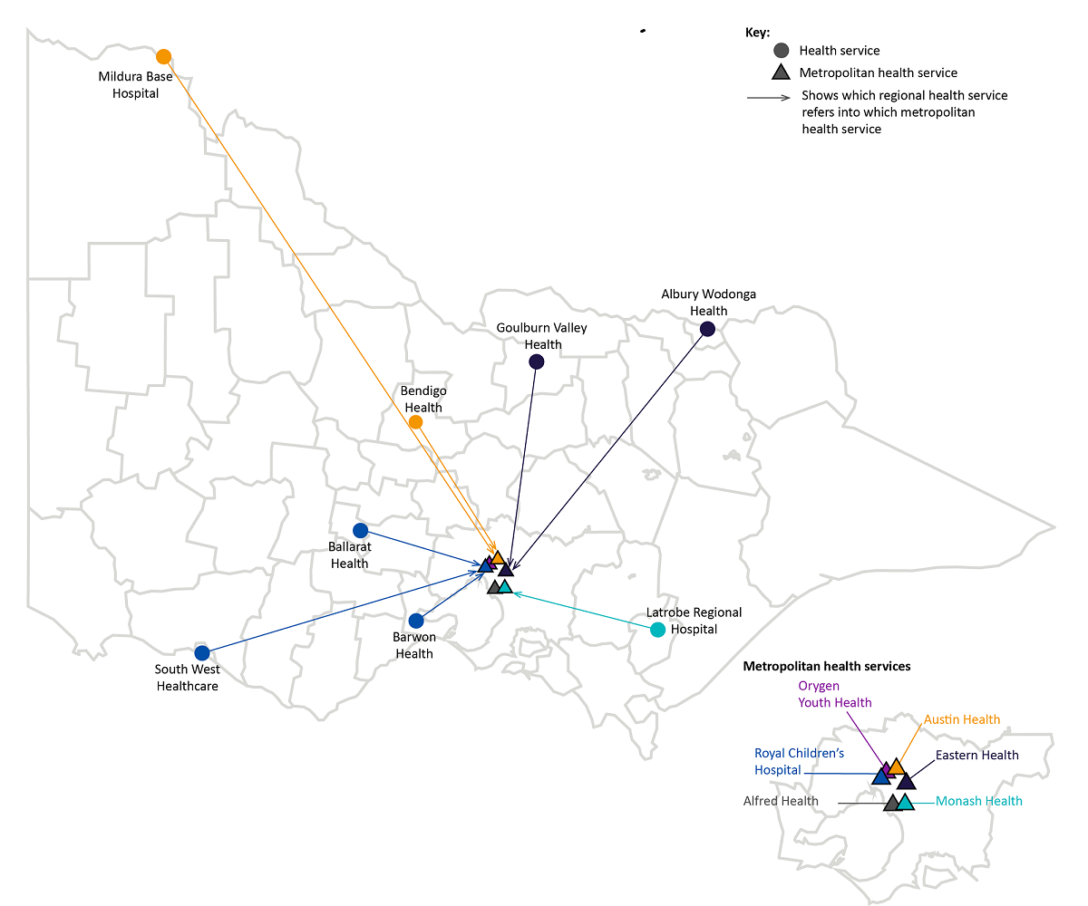 Figure 2A shows the location of CYMHS and their partner agencies for inpatient and specialised service referrals
