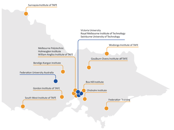 Figure 1A shows Victoria's TAFEs and dual-sector universities
