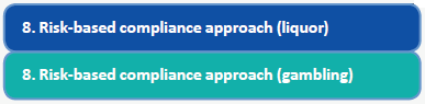 8. Risk-based compliance approach (liquor) (blue) and Risk-based compliance approach (gambling)(teal))