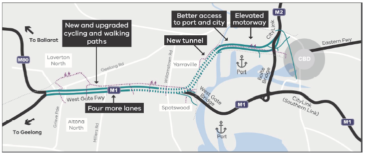 Image is a map of the west gate tunnel project