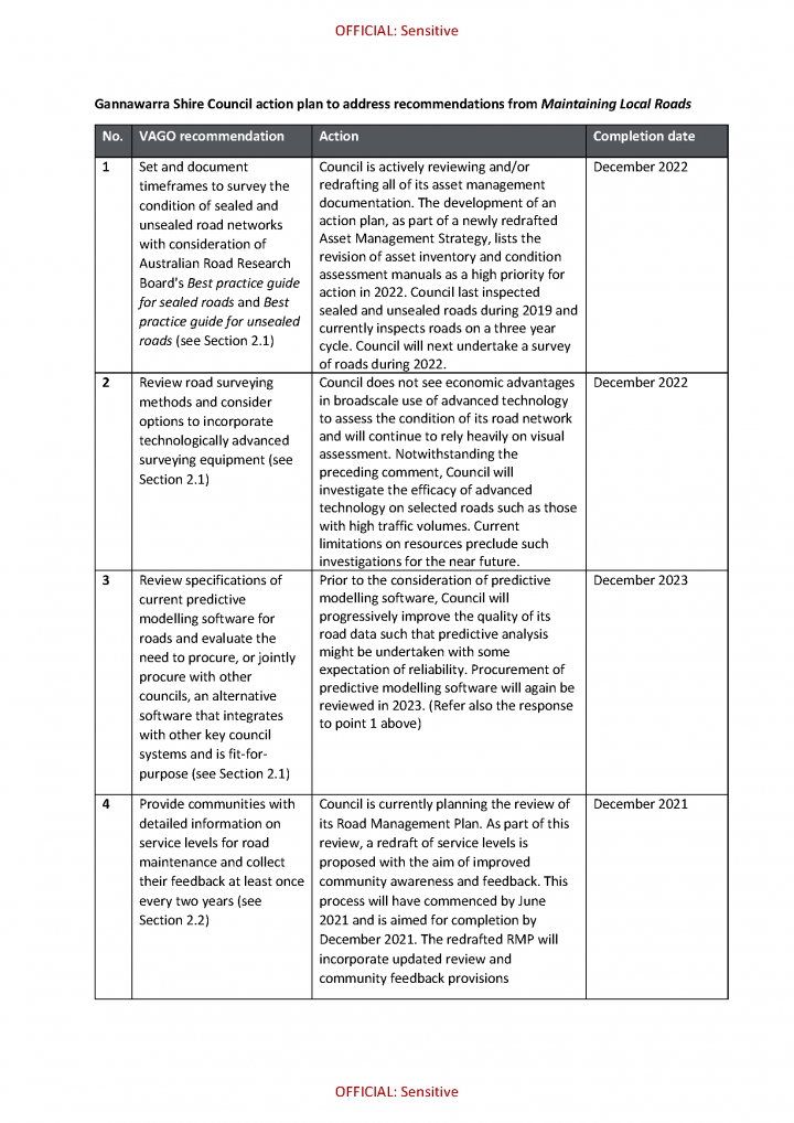 Gannawarraaction action plan page 1