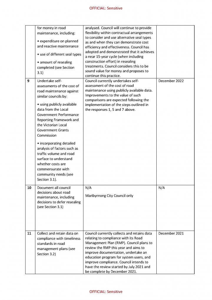 Gannawarraaction action plan page 3