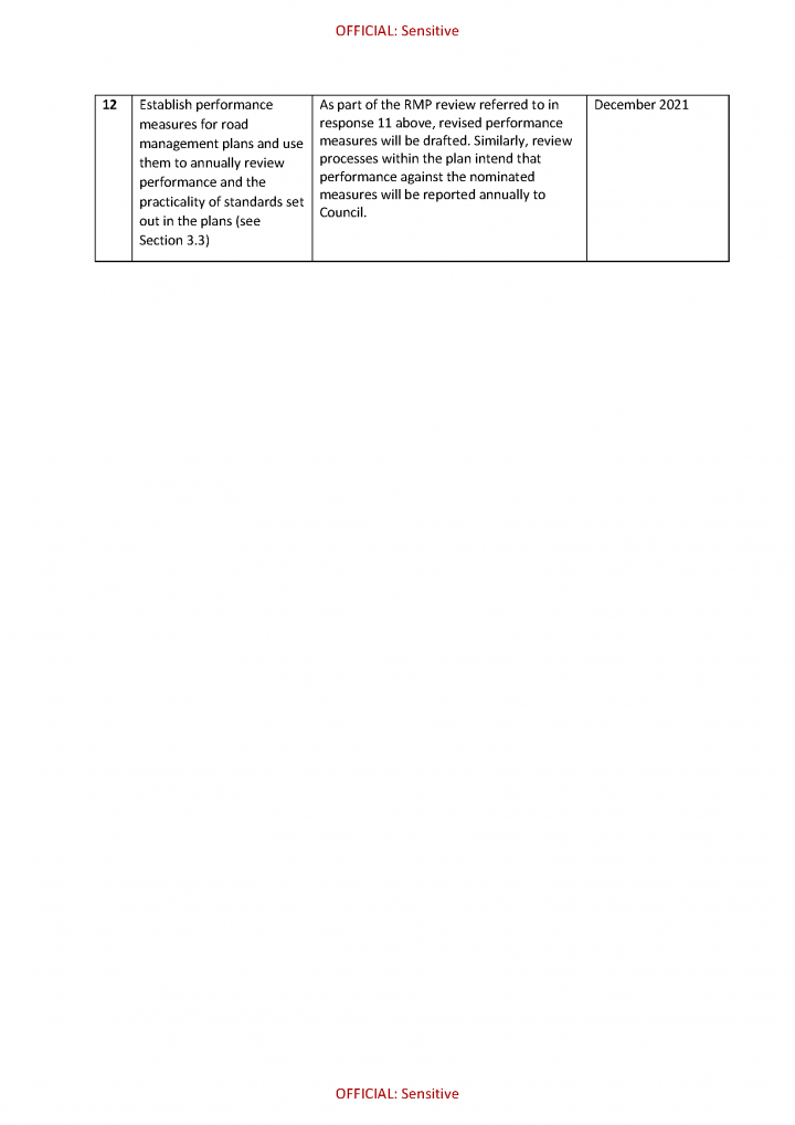 Gannawarraaction action plan page 4