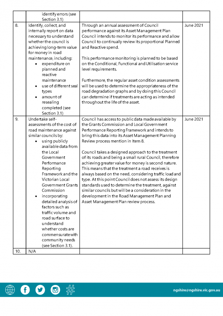 Northern Grampians response and action plan page 4
