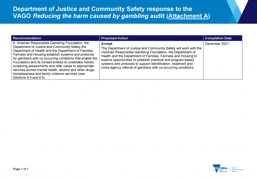 Department of Justice and Community Safety action plan