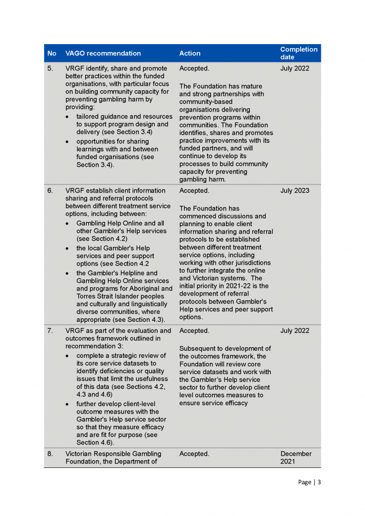 the Foundation action plan page 3
