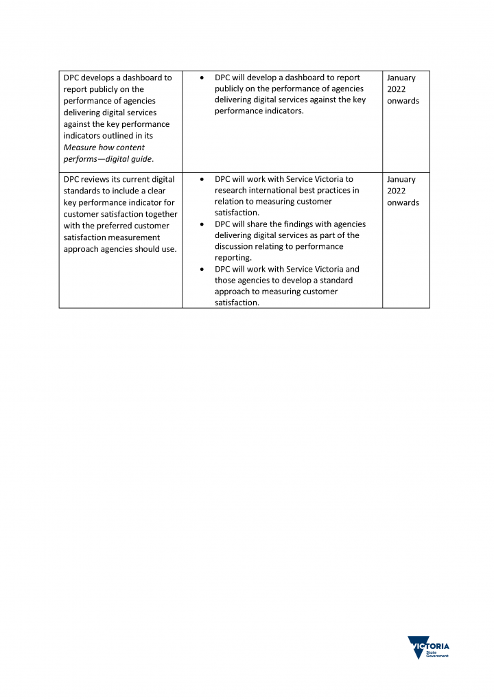DPC action plan page 2