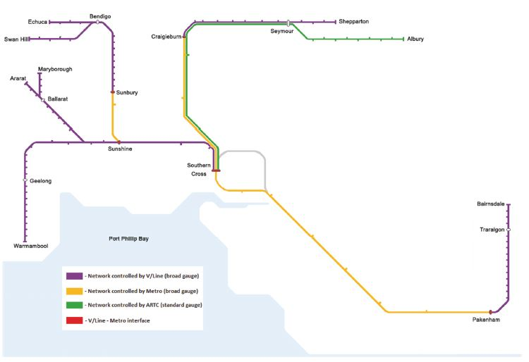 Map of VLine train passenger network