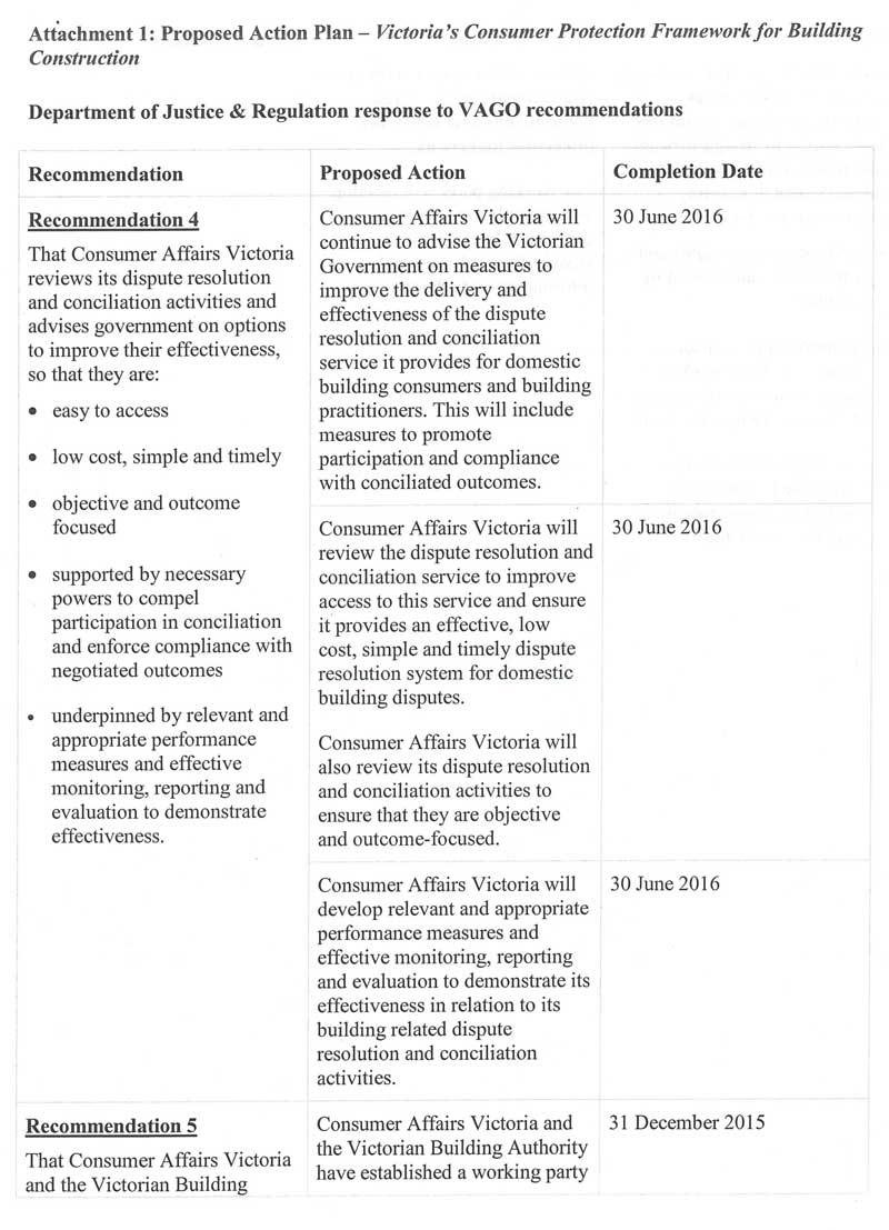 Response provided by the Secretary, Department of Justice & Regulation (Consumer Affairs Victoria), page 2